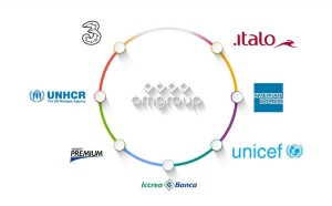 I clienti dell'OM Group